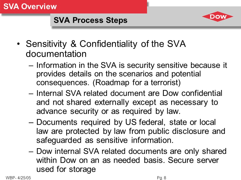 SVA Overview WBP- 4/25/05 Pg. 8 SVA Process Steps Sensitivity & Confidentiality of the SVA documentation –Information in the SVA is security sensitive