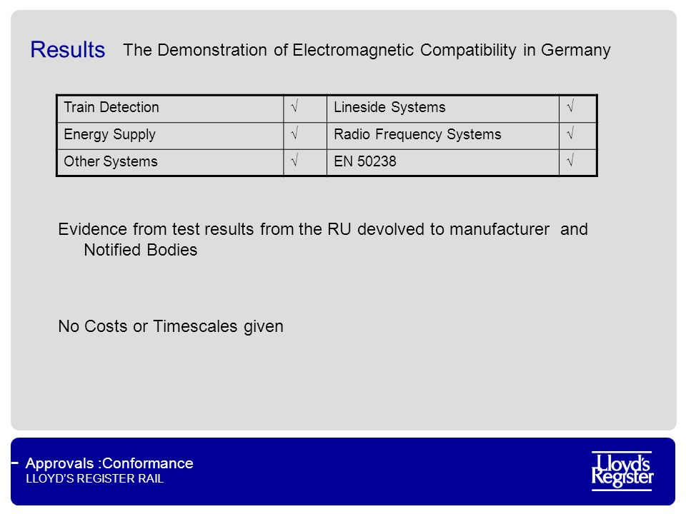 Approvals :Conformance LLOYDS REGISTER RAIL Results The Demonstration of Electromagnetic Compatibility in Germany Evidence from test results from the RU devolved to manufacturer and Notified Bodies No Costs or Timescales given Train DetectionLineside Systems Energy SupplyRadio Frequency Systems Other SystemsEN 50238
