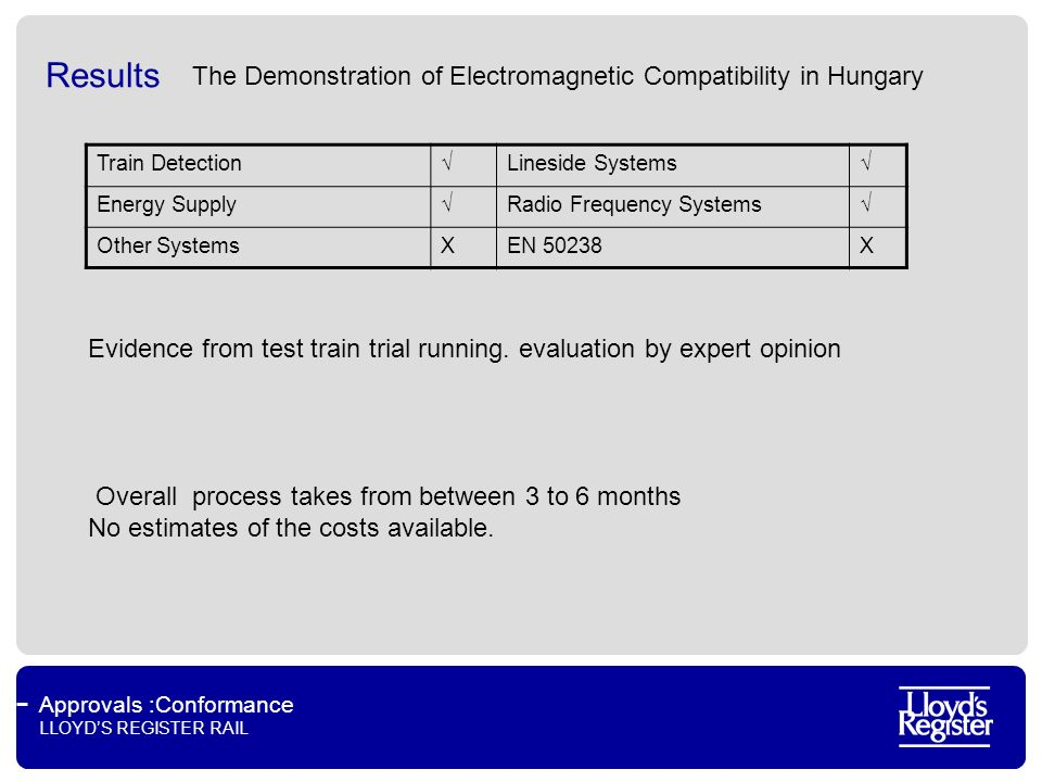 Approvals :Conformance LLOYDS REGISTER RAIL Results The Demonstration of Electromagnetic Compatibility in Hungary Evidence from test train trial running.