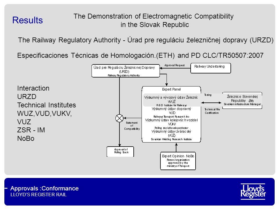 Approvals :Conformance LLOYDS REGISTER RAIL Results The Railway Regulatory Authority - Úrad pre reguláciu železničnej dopravy (URZD) Interaction URZD Technical Institutes WUZ,VUD,VUKV, VUZ ZSR - IM NoBo Especificaciones Técnicas de Homologación.(ETH) and PD CLC/TR50507:2007 The Demonstration of Electromagnetic Compatibility in the Slovak Republic