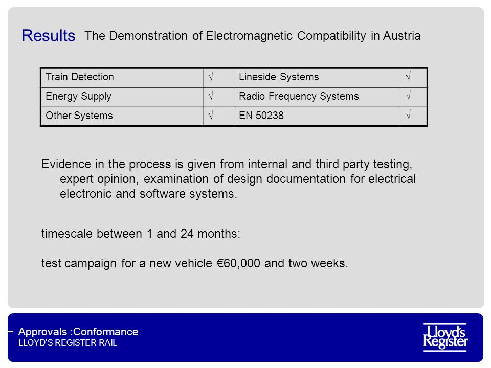 Approvals :Conformance LLOYDS REGISTER RAIL Results The Demonstration of Electromagnetic Compatibility in Austria Evidence in the process is given from internal and third party testing, expert opinion, examination of design documentation for electrical electronic and software systems.