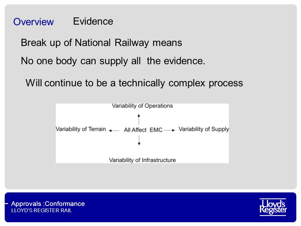 Approvals :Conformance LLOYDS REGISTER RAIL Overview Break up of National Railway means No one body can supply all the evidence.