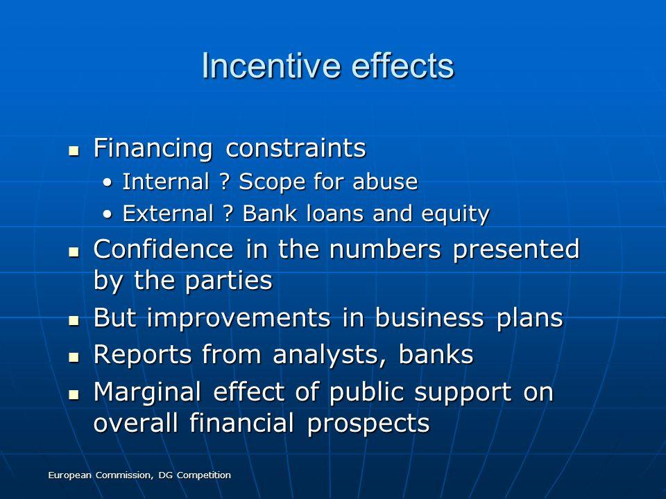 European Commission, DG Competition Incentive effects Financing constraints Financing constraints Internal .