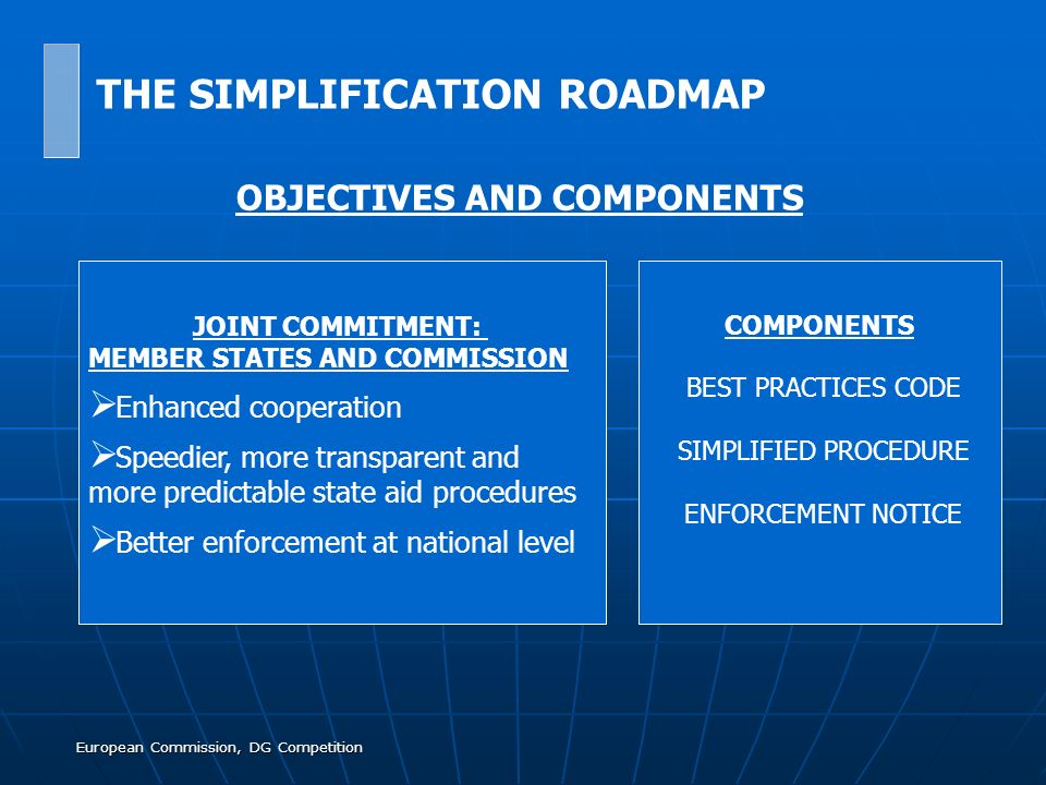 European Commission, DG Competition THE SIMPLIFICATION ROADMAP JOINT COMMITMENT: MEMBER STATES AND COMMISSION Enhanced cooperation Speedier, more tran