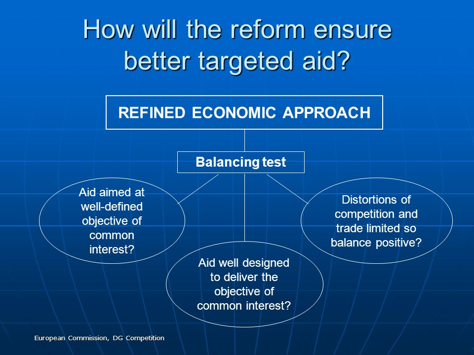 European Commission, DG Competition How will the reform ensure better targeted aid? Balancing test Aid aimed at well-defined objective of common inter