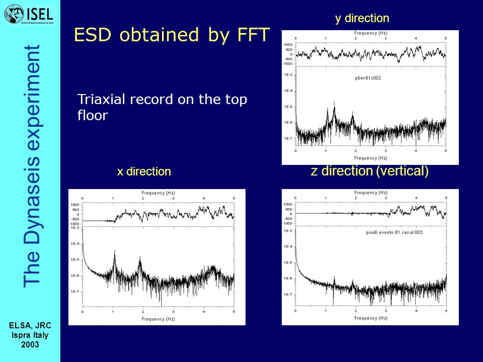 The Dynaseis experiment ELSA, JRC Ispra Italy 2003 ESD obtained by FFT Triaxial record on the top floor y direction x direction z direction (vertical)