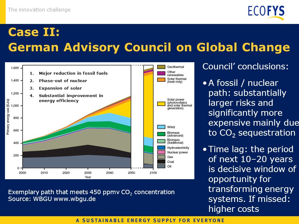 The innovation challenge Case II: German Advisory Council on Global Change Exemplary path that meets 450 ppmv CO 2 concentration Source: WBGU www.wbgu