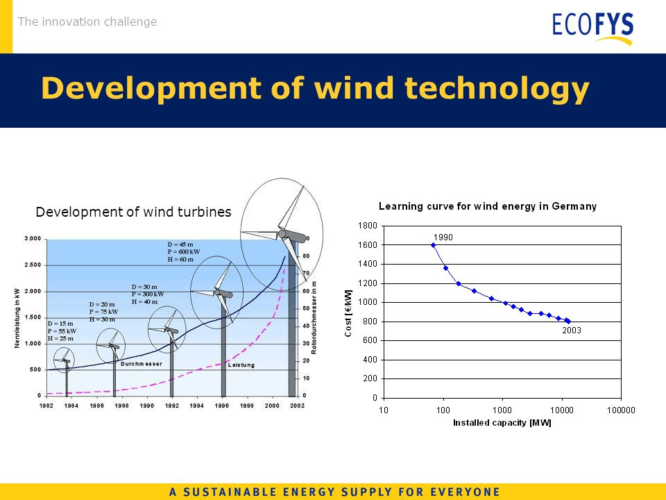 The innovation challenge Development of wind technology Development of wind turbines