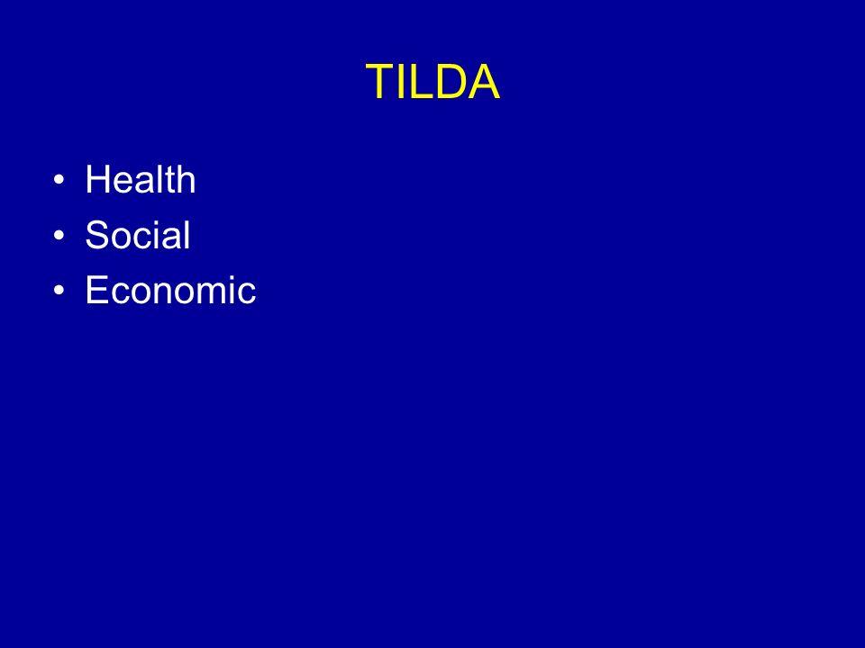 TILDA Health Social Economic