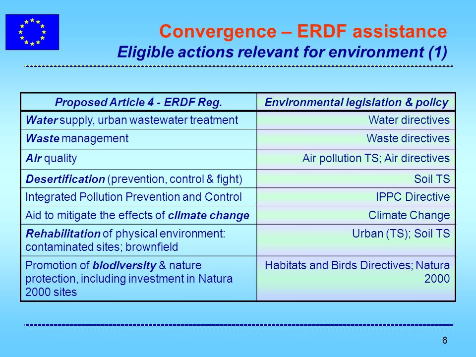 7 Convergence – ERDF assistance Eligible actions relevant for environment (2) Proposed Article 4 – ERDF Reg.Environmental legislation & policy Aid to SMEs to promote sustainable production patterns Environmental Technologies Action Plan (ETAP) Preventing natural & technological risksRisks.