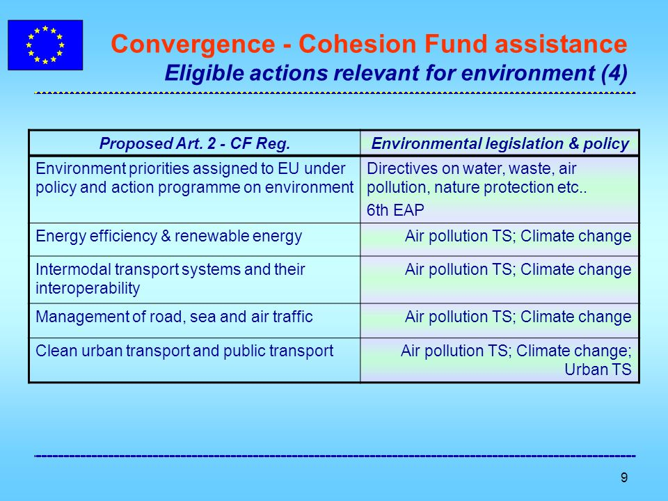 9 Convergence - Cohesion Fund assistance Eligible actions relevant for environment (4) Proposed Art.