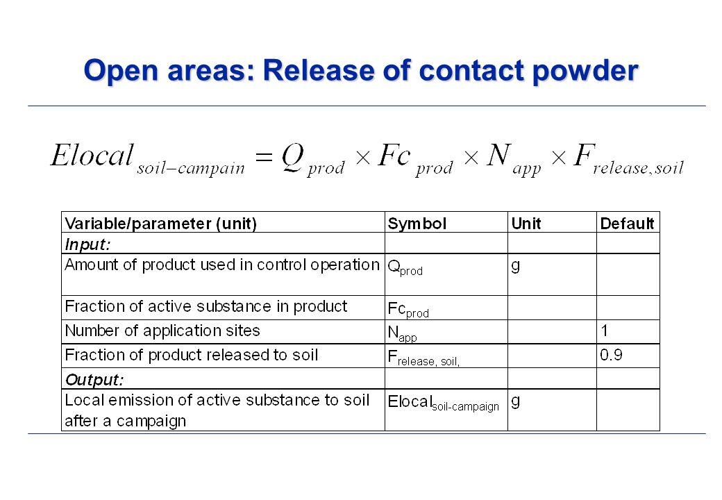 Open areas: Release of contact powder