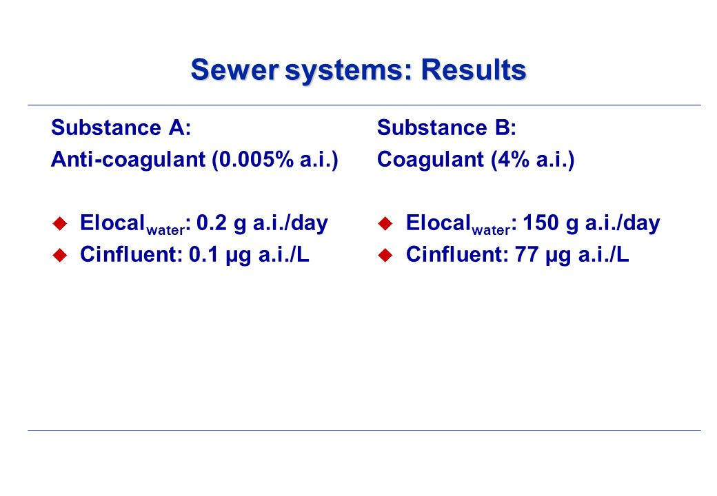 Open areas: Results, pellets in rat burrow Substance A: Anti-coagulant (0.005% a.i.) Elocal-D: 0.0025 g a.i.