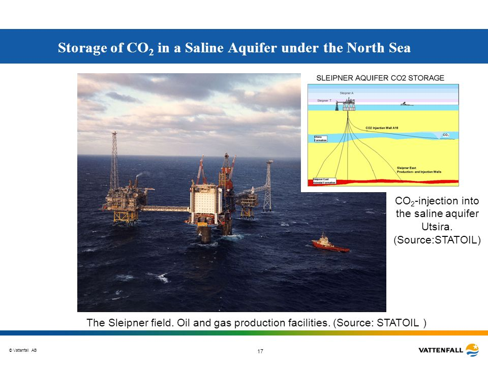 © Vattenfall AB 17 Storage of CO 2 in a Saline Aquifer under the North Sea The Sleipner field. Oil and gas production facilities. (Source: STATOIL ) C