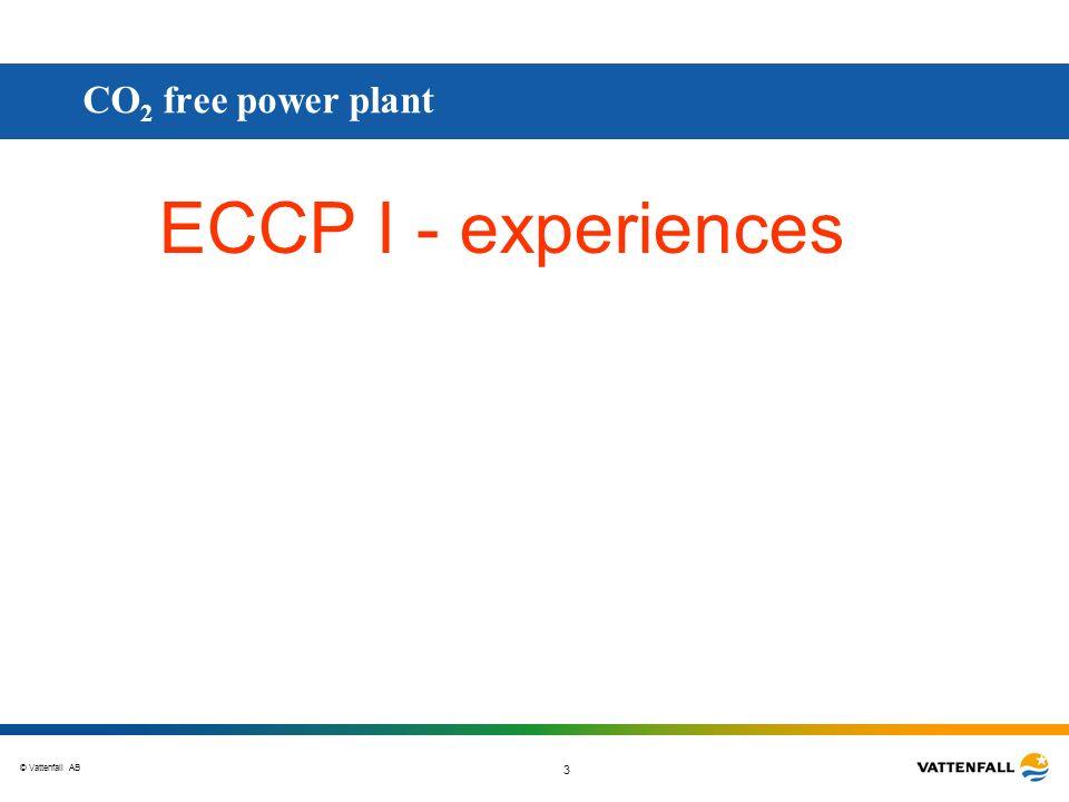 © Vattenfall AB 3 ECCP I - experiences CO 2 free power plant