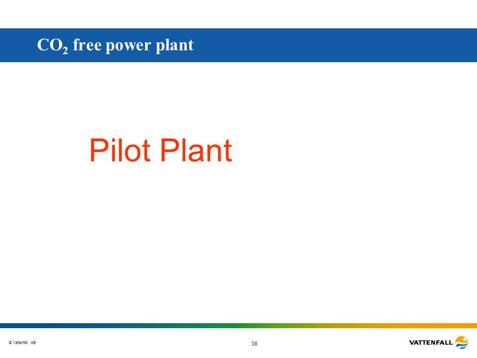 © Vattenfall AB 38 Pilot Plant CO 2 free power plant