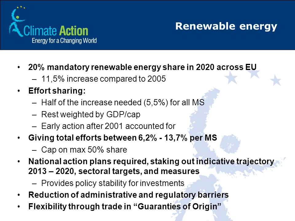 Renewable energy 20% mandatory renewable energy share in 2020 across EU –11,5% increase compared to 2005 Effort sharing: –Half of the increase needed
