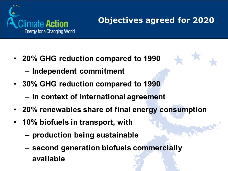 Objectives agreed for 2020 20% GHG reduction compared to 1990 –Independent commitment 30% GHG reduction compared to 1990 –In context of international