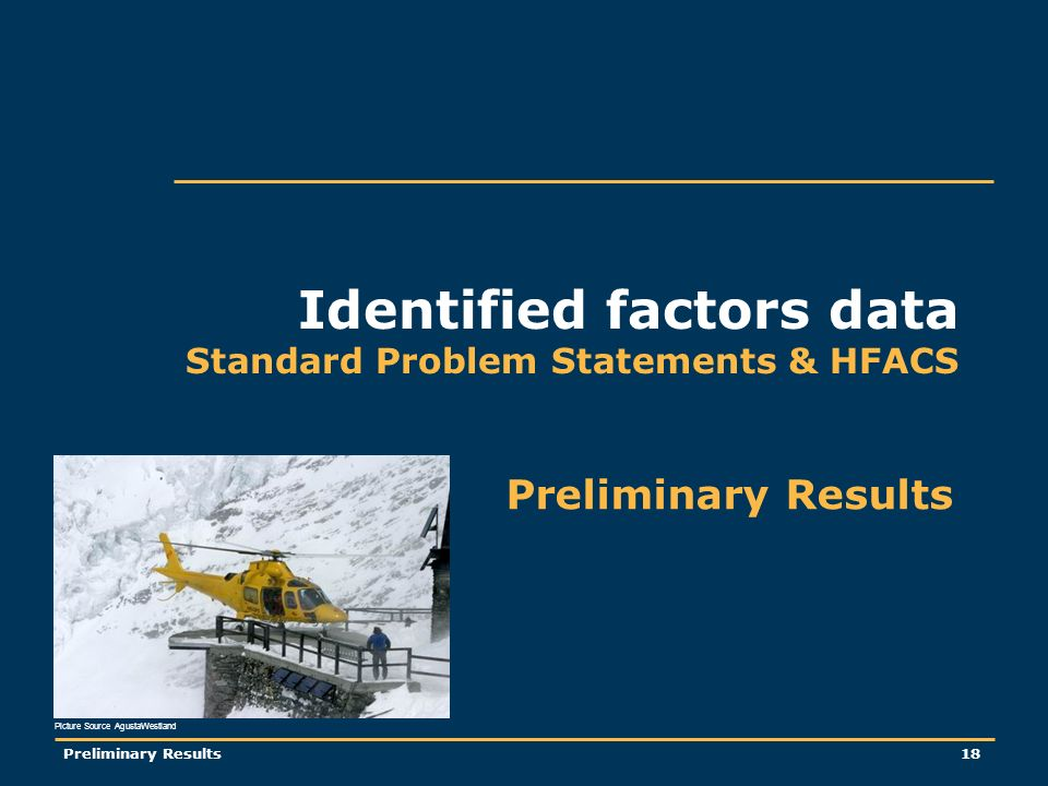 Preliminary Results18 Identified factors data Standard Problem Statements & HFACS Preliminary Results Picture Source AgustaWestland