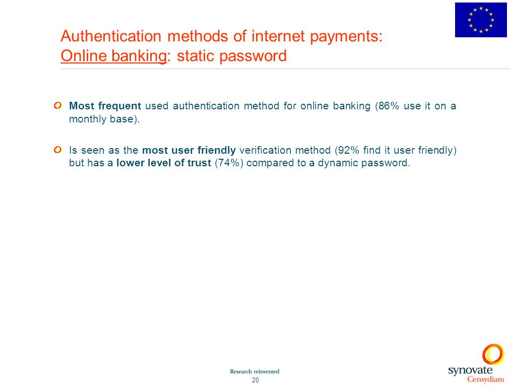 20 Most frequent used authentication method for online banking (86% use it on a monthly base).