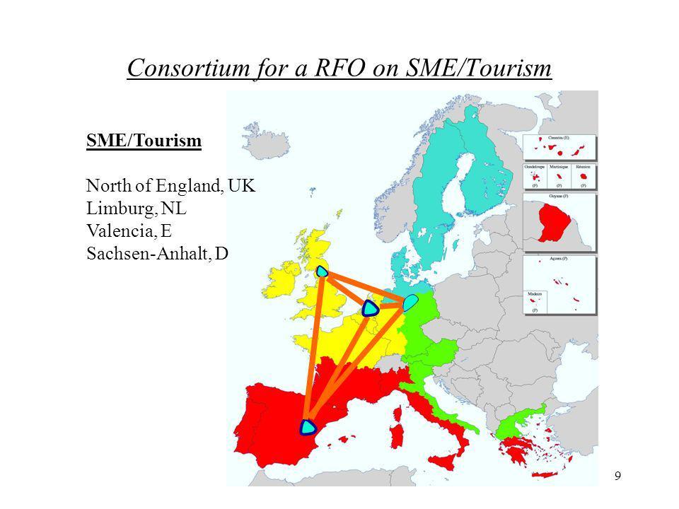 9 Consortium for a RFO on SME/Tourism SME/Tourism North of England, UK Limburg, NL Valencia, E Sachsen-Anhalt, D