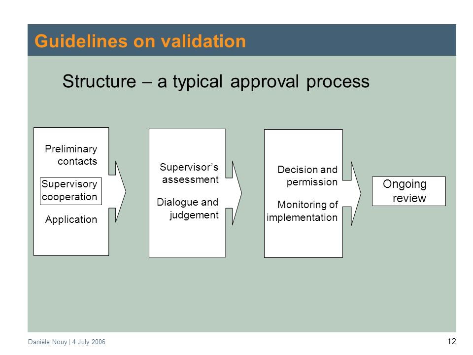 Danièle Nouy | 4 July Guidelines on validation Structure – a typical approval process Preliminary contacts Supervisory cooperation Application Supervisors assessment Dialogue and judgement Decision and permission Monitoring of implementation Ongoing review