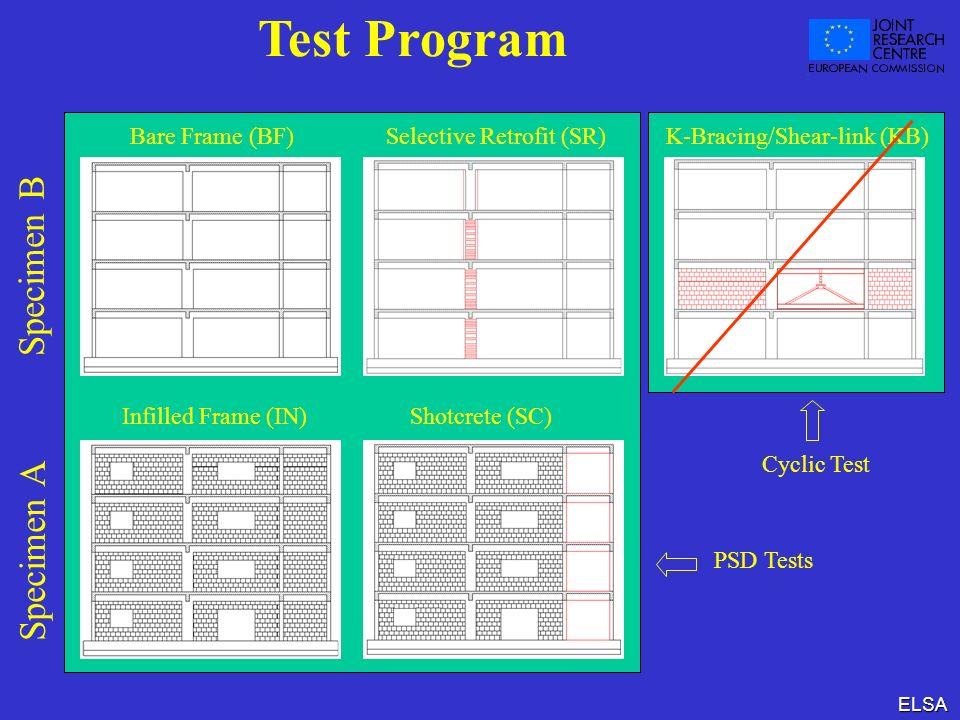 ELSA Test Program Specimen B Specimen A Bare Frame (BF) Selective Retrofit (SR) Infilled Frame (IN)Shotcrete (SC) K-Bracing/Shear-link (KB) Cyclic Test PSD Tests