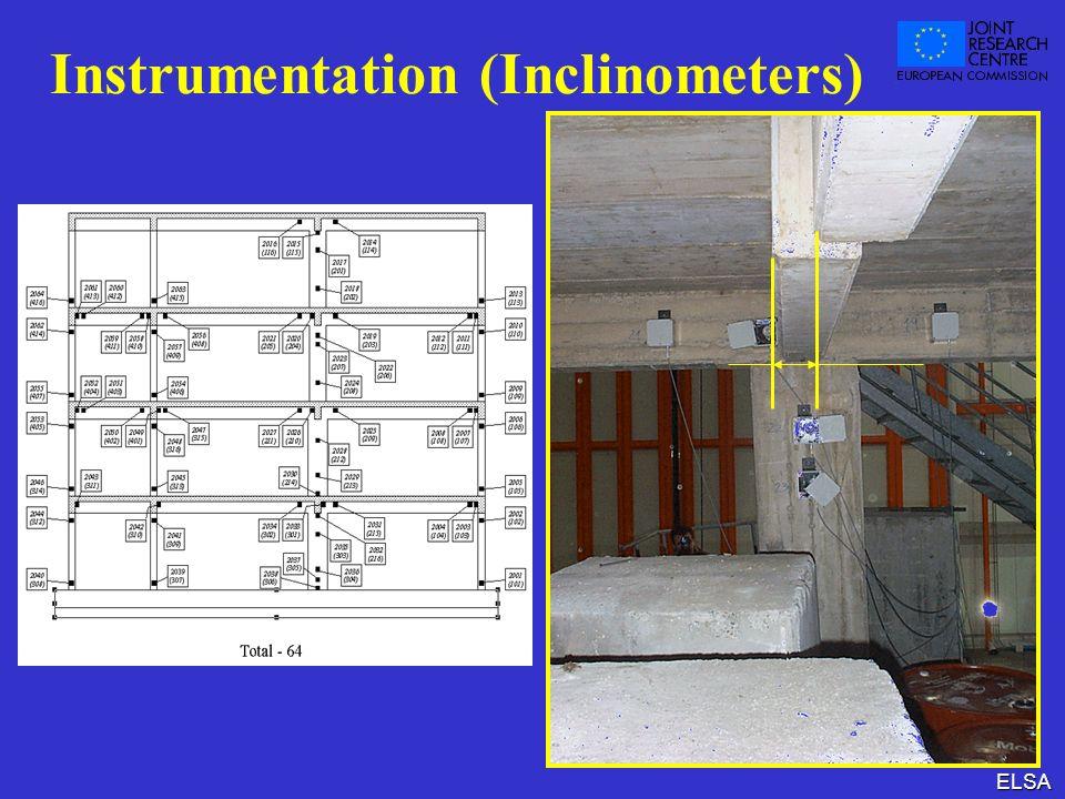 ELSA Instrumentation (Inclinometers)