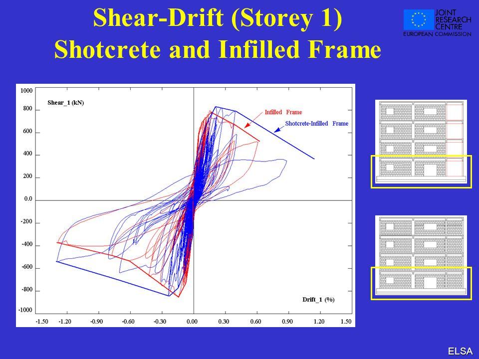 ELSA Shear-Drift (Storey 1) Shotcrete and Infilled Frame