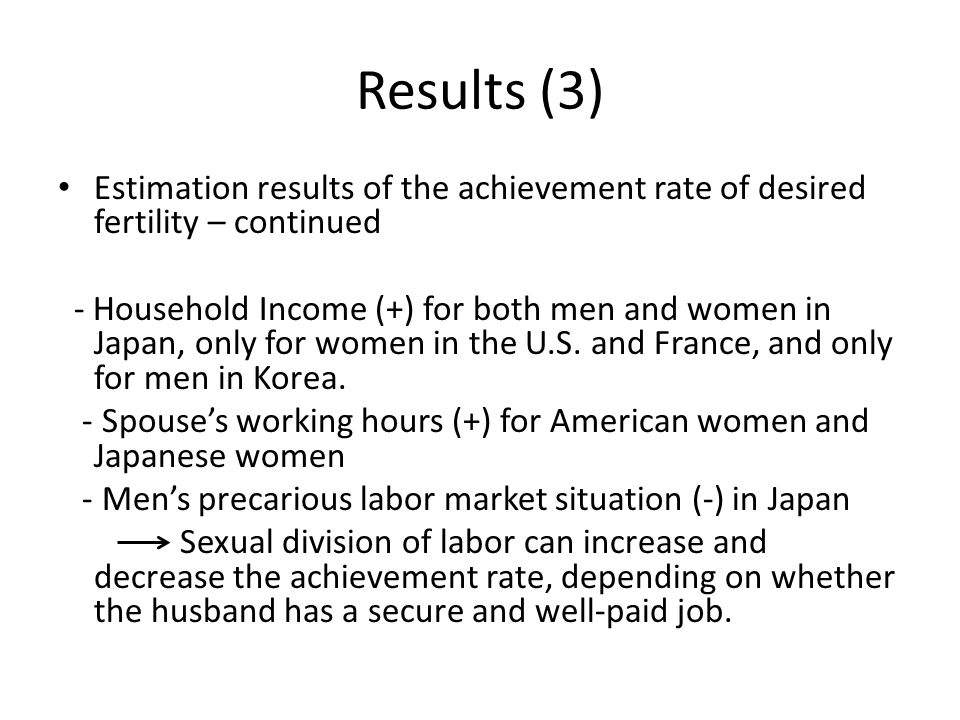 Results (3) Estimation results of the achievement rate of desired fertility – continued - Household Income (+) for both men and women in Japan, only for women in the U.S.