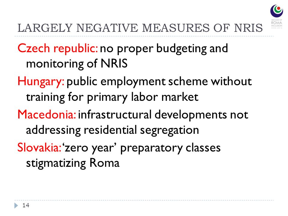 LARGELY NEGATIVE MEASURES OF NRIS 14 Czech republic: no proper budgeting and monitoring of NRIS Hungary: public employment scheme without training for primary labor market Macedonia: infrastructural developments not addressing residential segregation Slovakia: zero year preparatory classes stigmatizing Roma