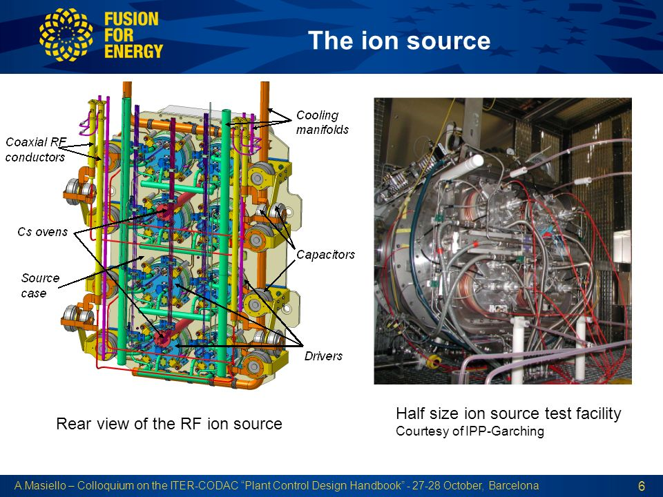 A.Masiello – Colloquium on the ITER-CODAC Plant Control Design Handbook - 27-28 October, Barcelona 6 The ion source Rear view of the RF ion source Hal