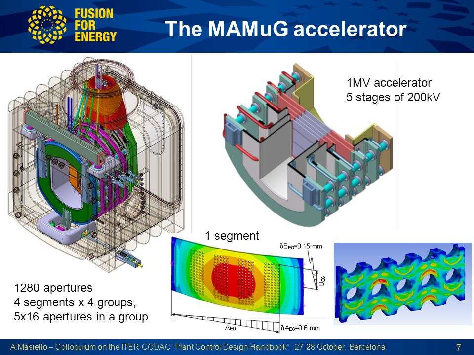 A.Masiello – Colloquium on the ITER-CODAC Plant Control Design Handbook - 27-28 October, Barcelona 7 The MAMuG accelerator 1280 apertures 4 segments x