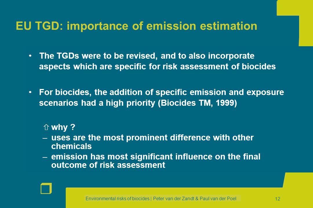 Environmental risks of biocides | Peter van der Zandt & Paul van der Poel r 11 PNEC derivation (water) Data Assessment factor Short-term L(E)C 50 from
