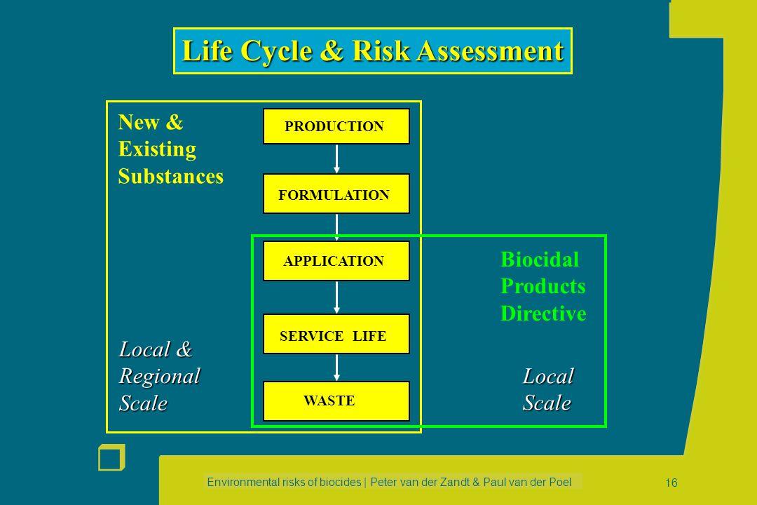 Environmental risks of biocides | Peter van der Zandt & Paul van der Poel r 15 Definition of ESD An Environmental Emission Scenario Document is: A set