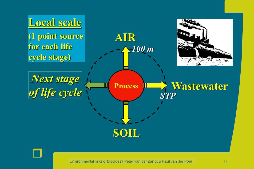 Environmental risks of biocides | Peter van der Zandt & Paul van der Poel r 16 Life Cycle & Risk Assessment PRODUCTION FORMULATION APPLICATION SERVICE