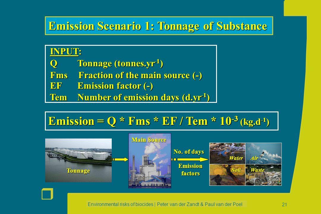 Environmental risks of biocides | Peter van der Zandt & Paul van der Poel r 20 Concept of Emission Estimation Elements: Description of the industry or