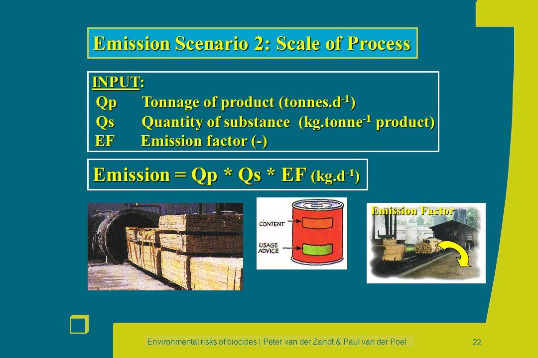 Environmental risks of biocides | Peter van der Zandt & Paul van der Poel r 21 Emission = Q * Fms * EF / Tem * 10 -3 (kg.d -1 ) Emission Scenario 1: T