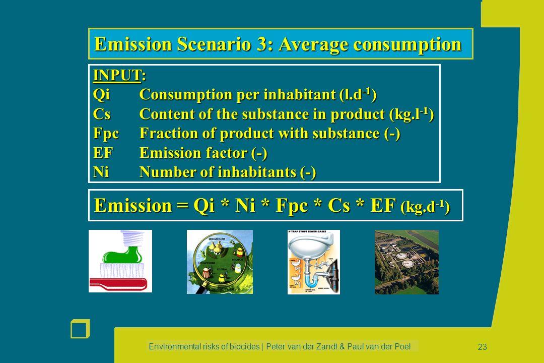 Environmental risks of biocides | Peter van der Zandt & Paul van der Poel r 22 Emission = Qp * Qs * EF (kg.d -1 ) Emission Scenario 2: Scale of Proces