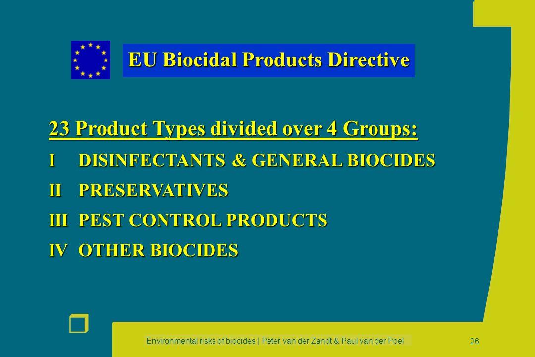 Environmental risks of biocides | Peter van der Zandt & Paul van der Poel r 25 Biocidal Products Directive 98/8/EG Annex V 23 biocidal product types B