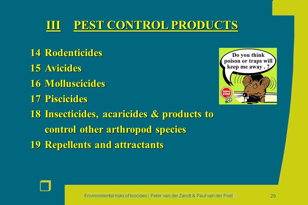 Environmental risks of biocides | Peter van der Zandt & Paul van der Poel r 28 6In-can preservatives 7Film preservatives 8Wood preservatives 9Fibre, l