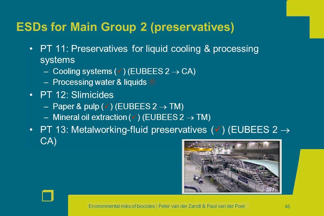 Environmental risks of biocides | Peter van der Zandt & Paul van der Poel r 45 ESDs for Main Group 2 (preservatives) PT 09: Fibre, leather, rubber & p