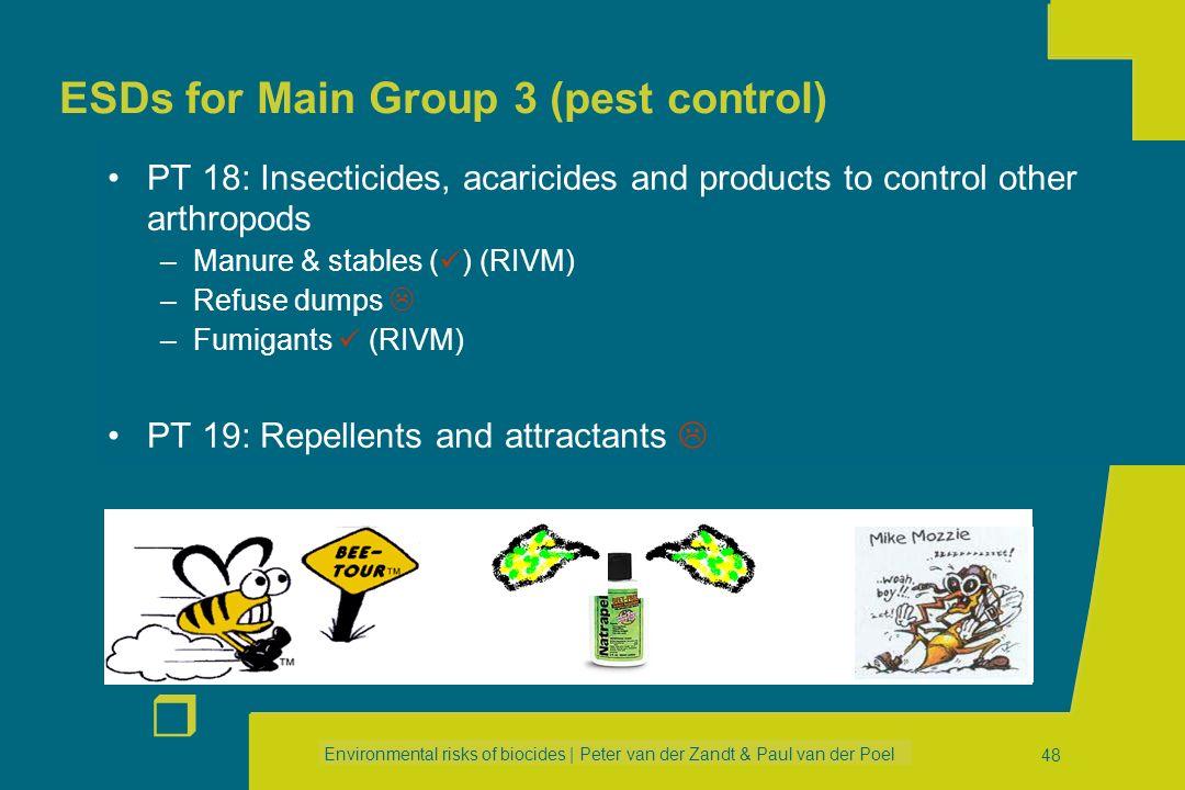 Environmental risks of biocides | Peter van der Zandt & Paul van der Poel r 47 ESDs for Main Group 3 (pest control) PT 14: Rodenticides ( ) (DK EUBEES