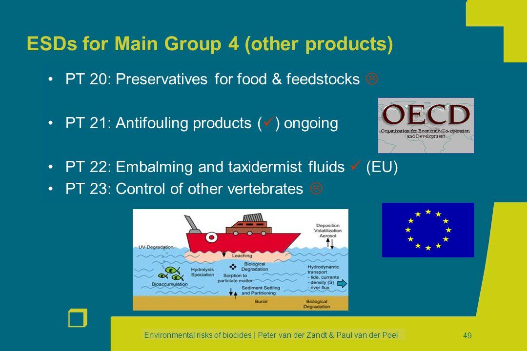 Environmental risks of biocides | Peter van der Zandt & Paul van der Poel r 48 ESDs for Main Group 3 (pest control) PT 18: Insecticides, acaricides an