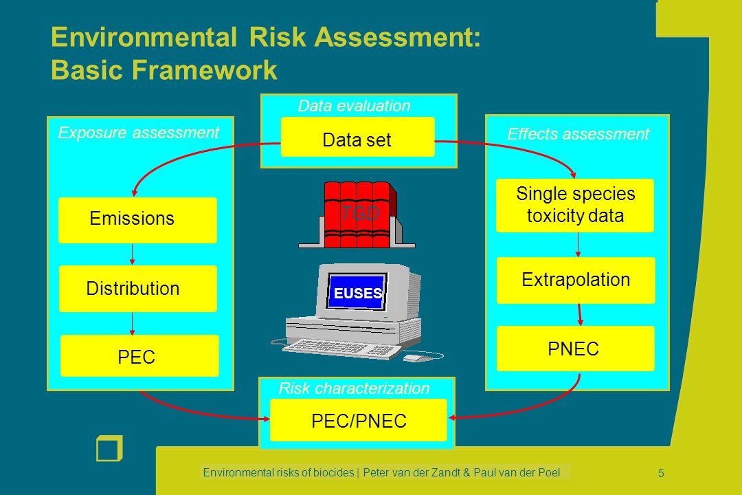 Environmental risks of biocides | Peter van der Zandt & Paul van der Poel r 4 The EU Biocidal Products Directive (1998) ñ Why ? :Risk Management ! Whe