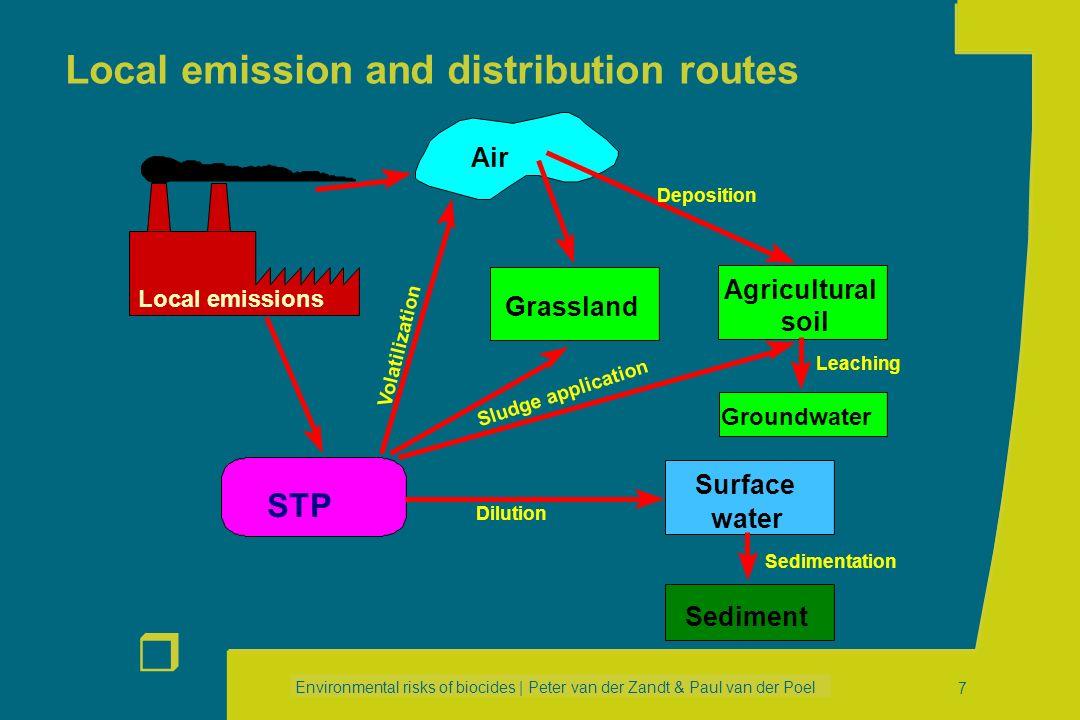 Environmental risks of biocides | Peter van der Zandt & Paul van der Poel r 37 EUBEES 1: Results (1) Report Development of emission scenario documents for 23 product groups of the EU biocidal products directive 98/8/EG, INFU/UBA, D.