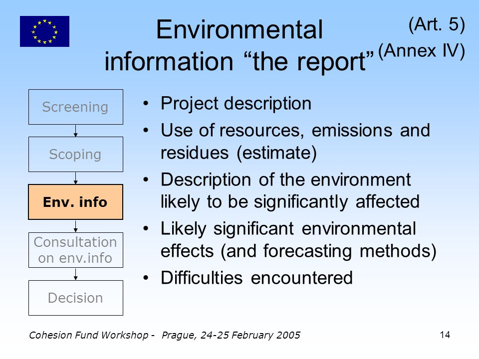 Cohesion Fund Workshop - Prague, 24-25 February 200514 Environmental information the report Project description Use of resources, emissions and residues (estimate) Description of the environment likely to be significantly affected Likely significant environmental effects (and forecasting methods) Difficulties encountered Screening Scoping Env.