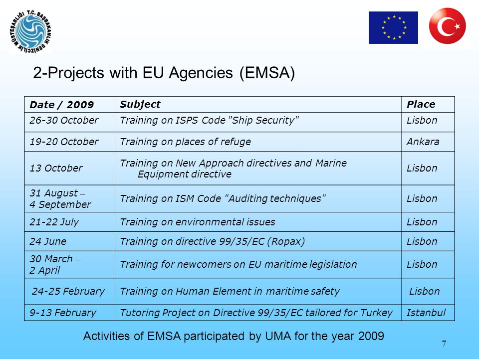 7 2-Projects with EU Agencies (EMSA) Date / 2009SubjectPlace OctoberTraining on ISPS Code Ship Security Lisbon OctoberTraining on places of refugeAnkara 13 October Training on New Approach directives and Marine Equipment directive Lisbon 31 August – 4 September Training on ISM Code Auditing techniques Lisbon JulyTraining on environmental issuesLisbon 24 JuneTraining on directive 99/35/EC (Ropax)Lisbon 30 March – 2 April Training for newcomers on EU maritime legislationLisbon FebruaryTraining on Human Element in maritime safety Lisbon 9-13 FebruaryTutoring Project on Directive 99/35/EC tailored for TurkeyIstanbul Activities of EMSA participated by UMA for the year 2009