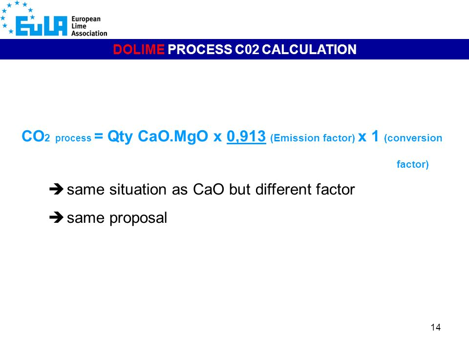 14 DOLIME PROCESS C02 CALCULATION CO 2 process = Qty CaO.MgO x 0,913 (Emission factor) x 1 (conversion factor) same situation as CaO but different fac