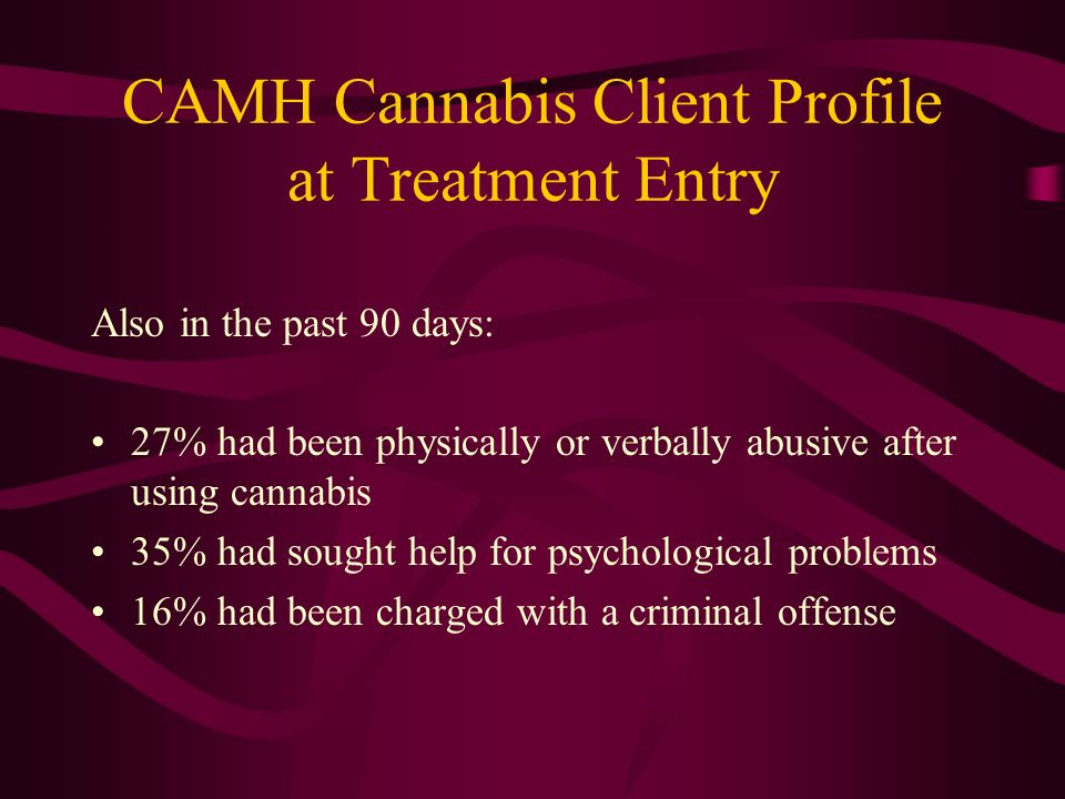 CAMH Cannabis Client Profile at Treatment Entry Also in the past 90 days: 27% had been physically or verbally abusive after using cannabis 35% had sou
